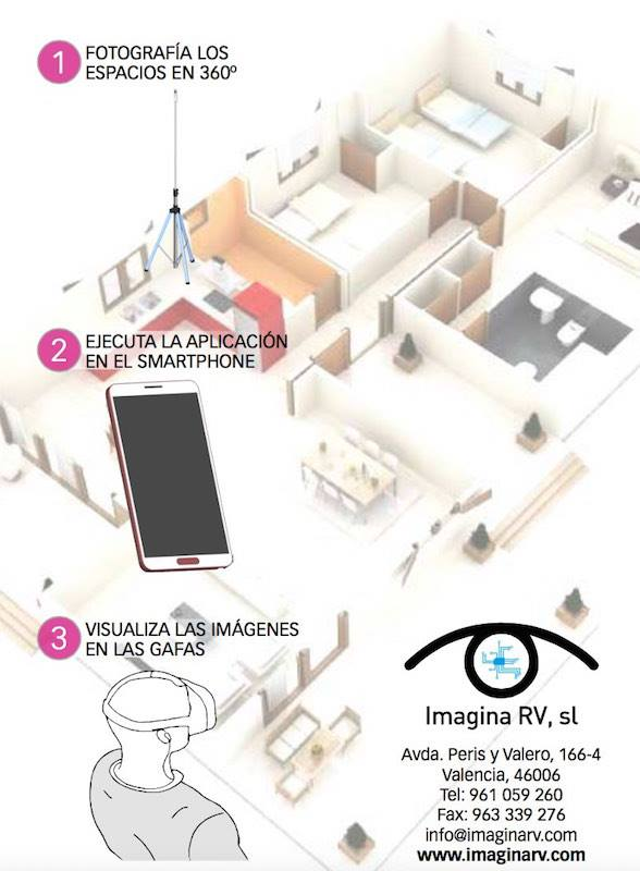 así funciona nuestro espacio virtual 3d